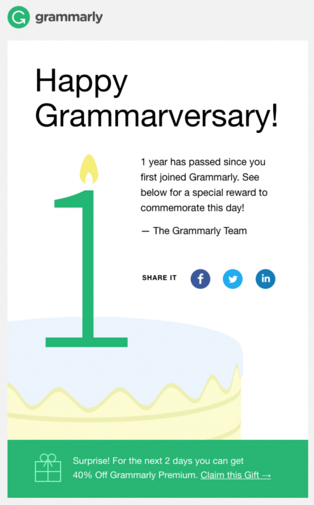 Grammarly birthday email
