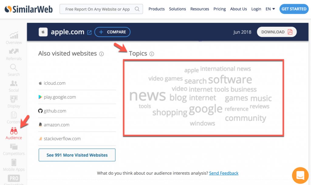 SimilarWeb Topics suggestion