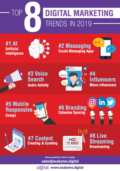 Top 8 Digital Marketing Trends for 2019 [Infographic]
