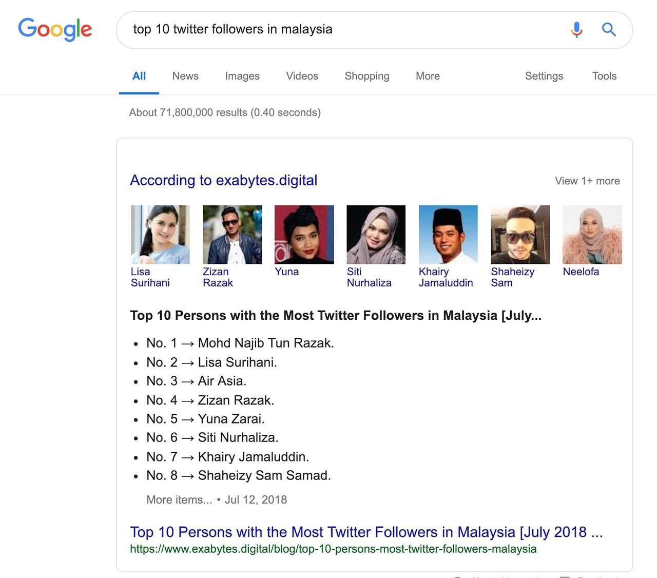 top 10 twitter followers in Malaysia